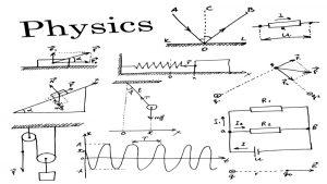AP Physics Exam